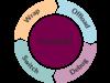FlexiBLAS Logo