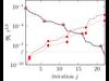 History of Lyapunov residuals and inner tolerances of (in)exact LR-ADI