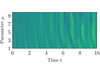 Parametric bilinear interpolation